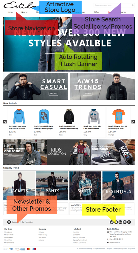 eBay Shop Design | Sixty4 eBay Shop Design